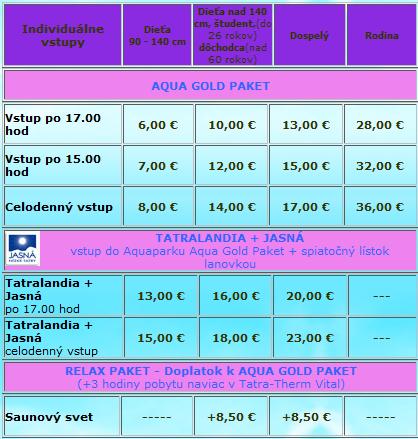 Ceník Tatralandia